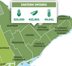 2016 Eastern Ontario Planting Intentions