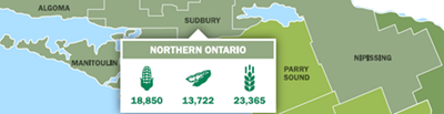 2016 Northern Ontario Planting Intentions