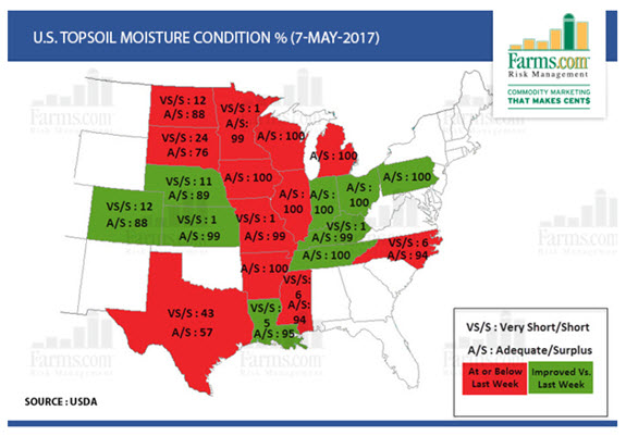 U.S. Topsoil Moisture Condition % (7-May-2017)