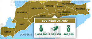 2017 Southern Ontario Planting Intentions