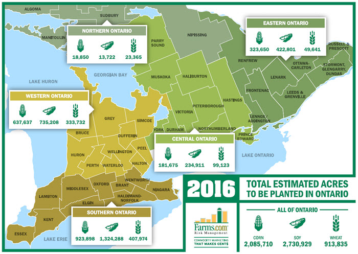 2016 Total Estimated Acres to be planted in Ontario