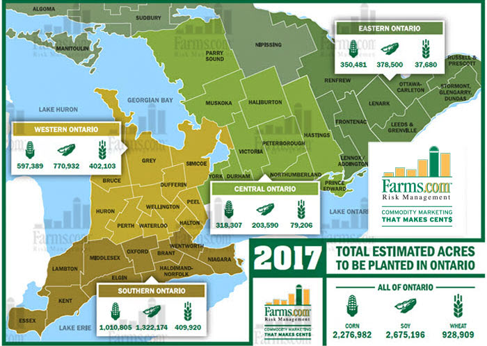 2017 Total Estimated Acres to be planted in Ontario
